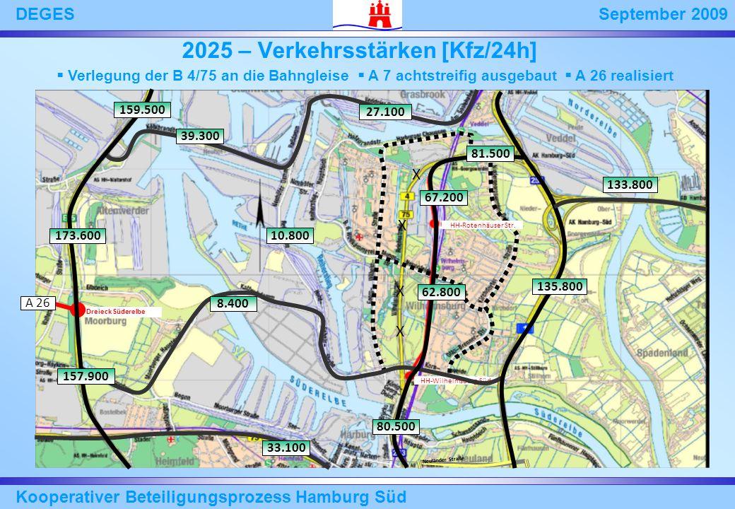 2025 – Verkehrsstärken [Kfz/24h]